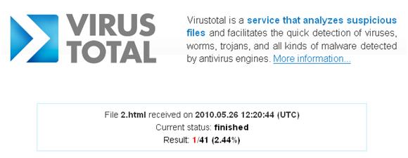 Virus Total dismal results for exploit code